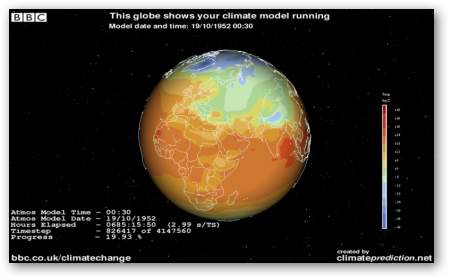 Climate Prediction : 2009