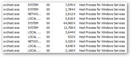 Svchost.exe - Exactly What is it?