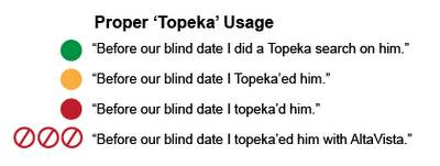 April Fools - Google and Topeka