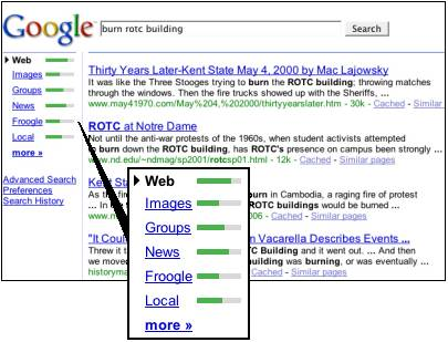 Google Search Results in January 2006